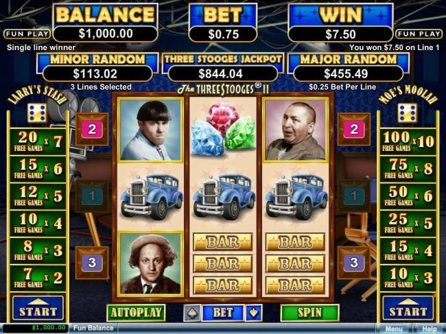 High Noon featuring the Video Slots The Three Stooges II with a maximum payout of $250,000