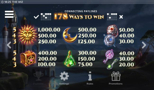 The Wiz :: Paytable