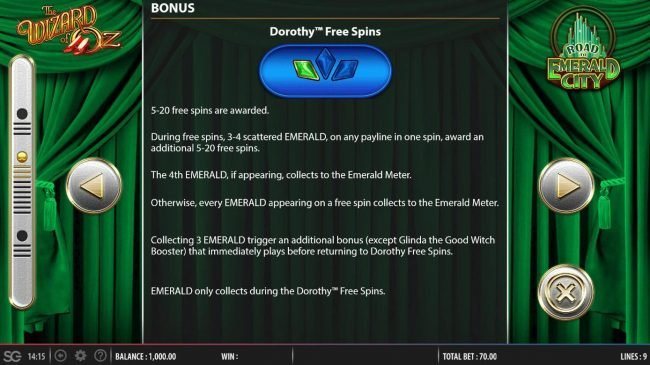 Dorothy Free Spins Bonus Game Rules