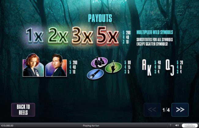 Euro Grand featuring the Video Slots The X Files with a maximum payout of $5,000