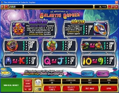 UK Casino Club featuring the Video Slots The Adventures of Galatic Gopher with a maximum payout of $37,500