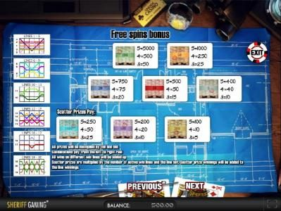 Solara featuring the Video Slots The Amsterdam Masterplan with a maximum payout of $40,000