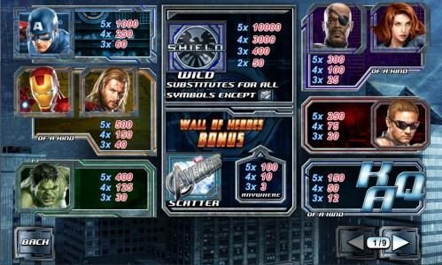 Royal Dice featuring the Video Slots The Avengers with a maximum payout of Jackpot