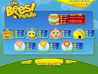 BetOnline featuring the Video Slots The Bees with a maximum payout of $2,500
