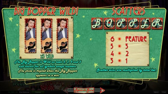 The Big Bopper is wild on reels 2, 3, 4 and 5 and counts for all symbols except scatters. The prize is tripled when the Big Popper appears in a win.