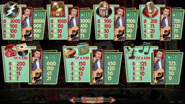 Slots.com featuring the Video Slots The Big Bopper with a maximum payout of $225,000