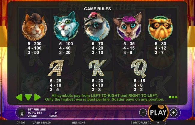 Slot game symbols paytable - All symbols pat from left-to-right and right-to-left. Only the highest win is paid per line. Scatter pays on any position