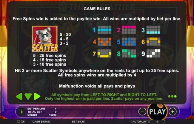 Winward featuring the Video Slots The Catfather with a maximum payout of $25,000