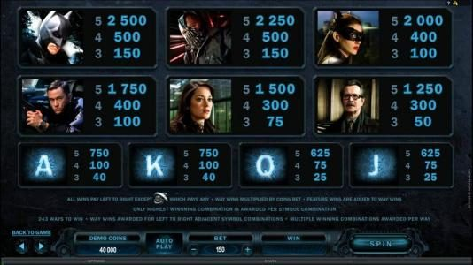 Wixstars featuring the Video Slots The Dark Knight Rises with a maximum payout of $445,000