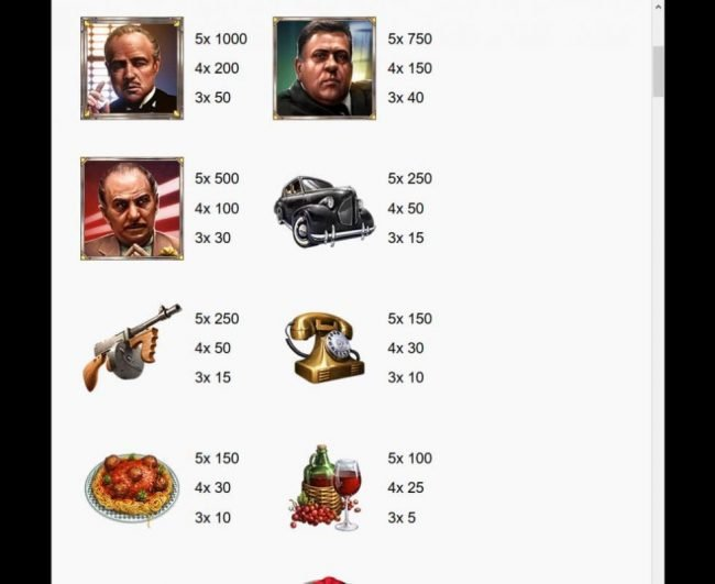 The Godfather :: High value slot game symbols paytable.