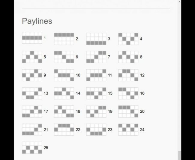 The Godfather :: Payline Diagrams 1-25