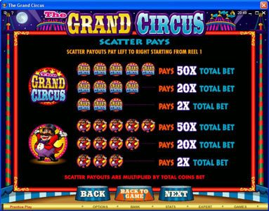 Next Casino featuring the Video Slots The Grand Circus with a maximum payout of $20,000