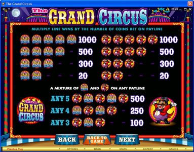 Wild Slots featuring the Video Slots The Grand Circus with a maximum payout of $20,000
