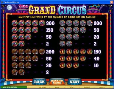 Shadowbet featuring the Video Slots The Grand Circus with a maximum payout of $20,000