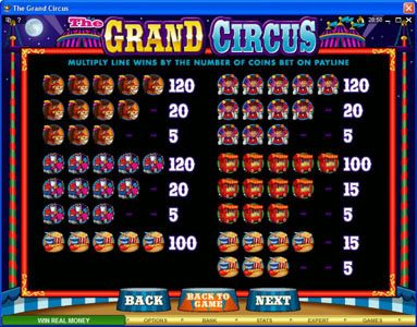 Oshi featuring the Video Slots The Grand Circus with a maximum payout of $20,000