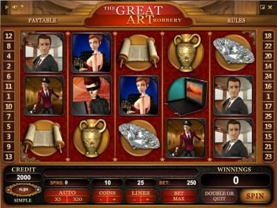 Wicked Bet featuring the Video Slots The Great Art Robbery with a maximum payout of $1,250,000