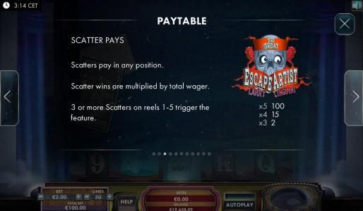 Scatter symbol is the game logo
