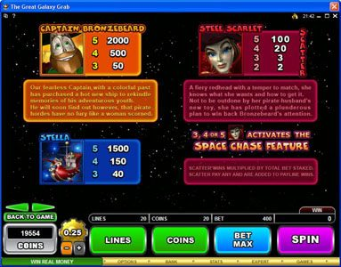 Spin Palace featuring the Video Slots The Great Galaxy Grab with a maximum payout of $22,500