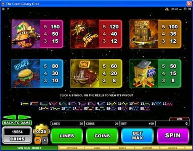 Yukon Gold featuring the Video Slots The Great Galaxy Grab with a maximum payout of $22,500