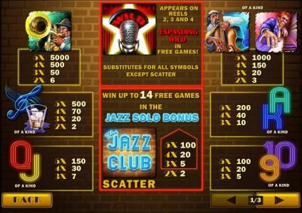 Chips Palace featuring the Video Slots The Jazz Club with a maximum payout of $50,000