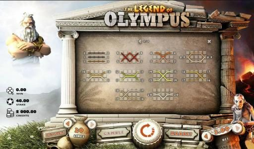 Euro Slots featuring the Video Slots The Legend of Olympus with a maximum payout of $40,000