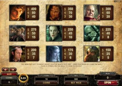 Luxury featuring the Video Slots The Lord of the Rings Fellowship of the Ring with a maximum payout of Jackpot