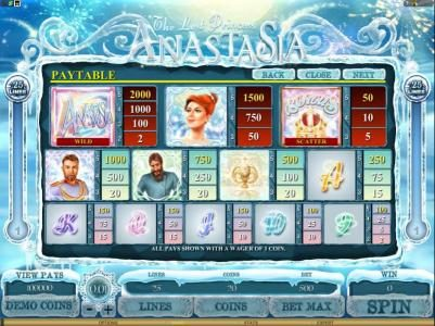 Wixstars featuring the Video Slots The Lost Princess Anastasia with a maximum payout of $4,000