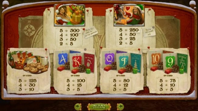 Slots.com featuring the Video Slots The Nice List with a maximum payout of $25,000