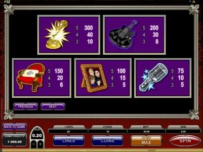 Lucky Nugget featuring the Video Slots The Osbournes with a maximum payout of $75,000