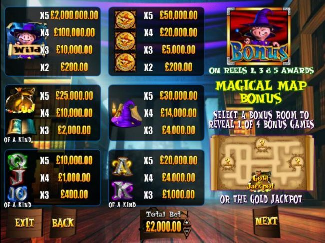 Slot game symbols paytable - The highest value symbol on the game board is the Pig Wizard Wild symbol. A five of a kind will pay a whopping 2,000,000.00.