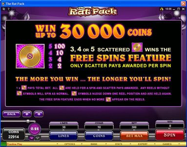 Vegas Country featuring the Video Slots The Rat Pack with a maximum payout of $150,000