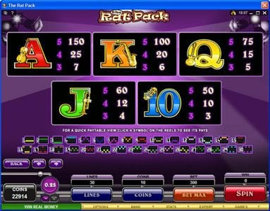 Vegas Spins featuring the Video Slots The Rat Pack with a maximum payout of $150,000