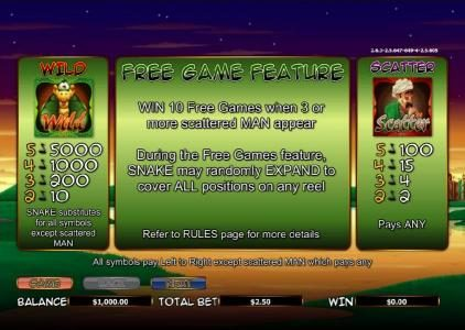 scatter, wild and free games feature paytable