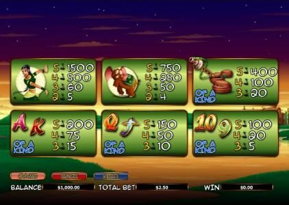 All Irish featuring the Video Slots The Snake Charmer with a maximum payout of $10,000
