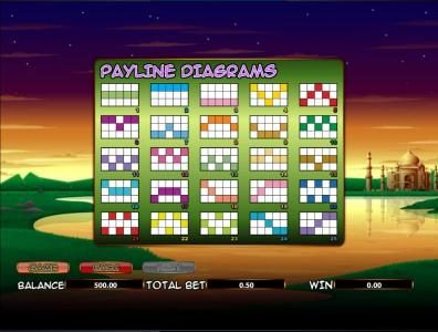 Fruity Vegas featuring the Video Slots The Snake Charmer with a maximum payout of $25,000
