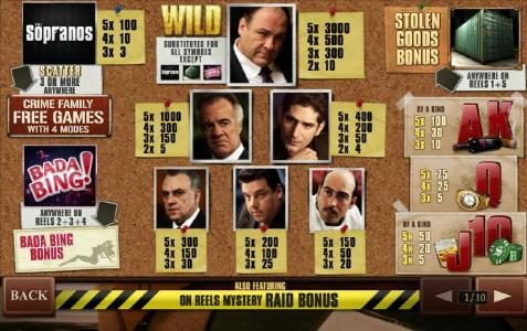 Winner Online featuring the Video Slots The Sopranos with a maximum payout of $500,000