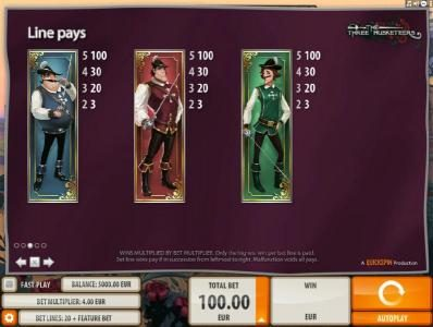 Casiplay featuring the Video Slots The Three Musketeers with a maximum payout of $15,000