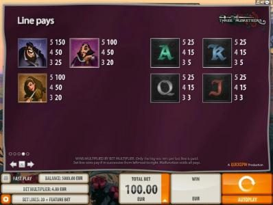 Play slots at Amsterdam Casino: Amsterdam Casino featuring the Video Slots The Three Musketeers with a maximum payout of $15,000