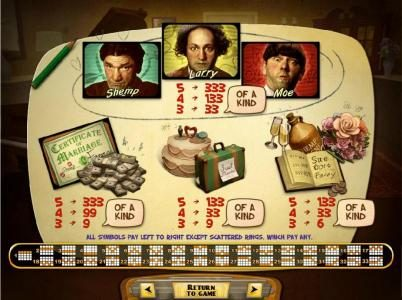 The Three Stooges Brideless Groom :: Slot game symbols paytable and payline diagrams. All symbols pay left to tight except scattered rings, which pay any.