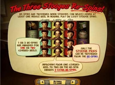 Re-Spins are triggered when stooges (or wilds) cover at least one middle reel in normal play or lucky stooge spins. 1 or 3 re-soins are awarded for one or two covered reels.