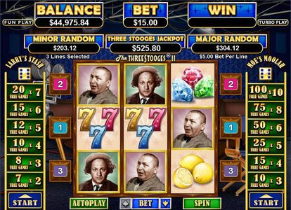 All Star Slots featuring the Video Slots The Three Stooges II with a maximum payout of $250,000