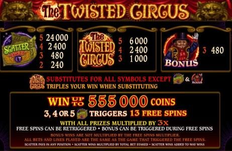 Wixstars featuring the Video Slots The Twisted Circus with a maximum payout of 83,200