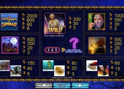 YouWin featuring the Video Slots The Voyages of Sinbad with a maximum payout of $20,000
