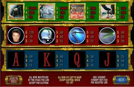 Thrills featuring the Video Slots The War Of The Worlds with a maximum payout of $15,000