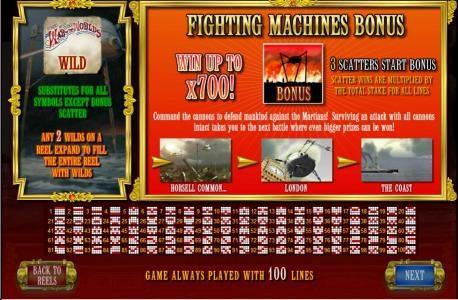 The War Of The Worlds :: wild substitutes for all symbols except bonus scatter. Three bonus symbols triggers Fighting Machine Bonus game.