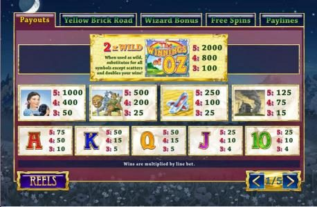 Fly Casino featuring the Video Slots The Winnings of OZ with a maximum payout of $80,000