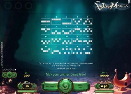 Jetbull featuring the Video Slots The Wish Master with a maximum payout of $3,750