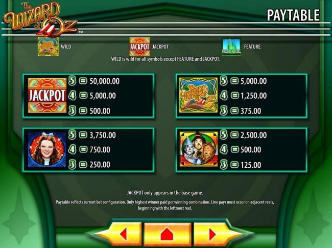 The Wizard of Oz :: High value slot game symbols paytable