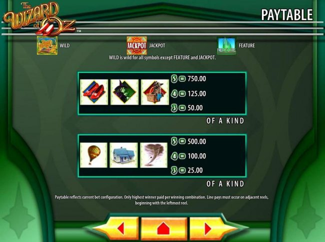 The Wizard of Oz :: Low value game symbols paytable
