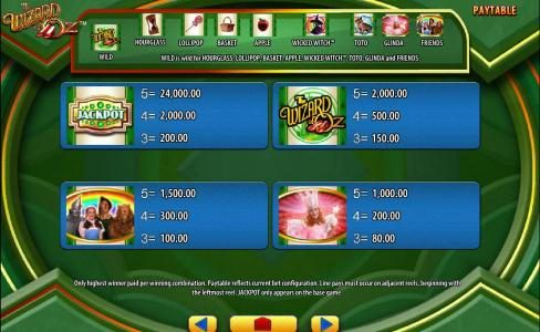 slot symbols paytable featuring a 24,000.00 max payout